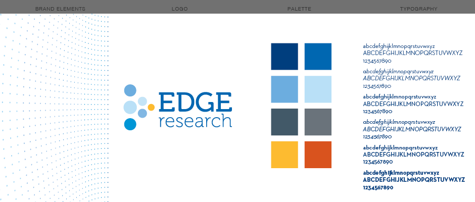 Edge Research Branding Style Graphic Elements: Logo, color palette, typography. Brand pattern shows a chaotic swoosh of dots converging into an organized grid with one perfectly aligned row of dots creating an edge.